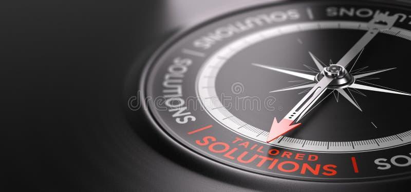 Zwyczaj Dostosowywać oferty lub rozwiązania Miara usługi ilustracja wektor