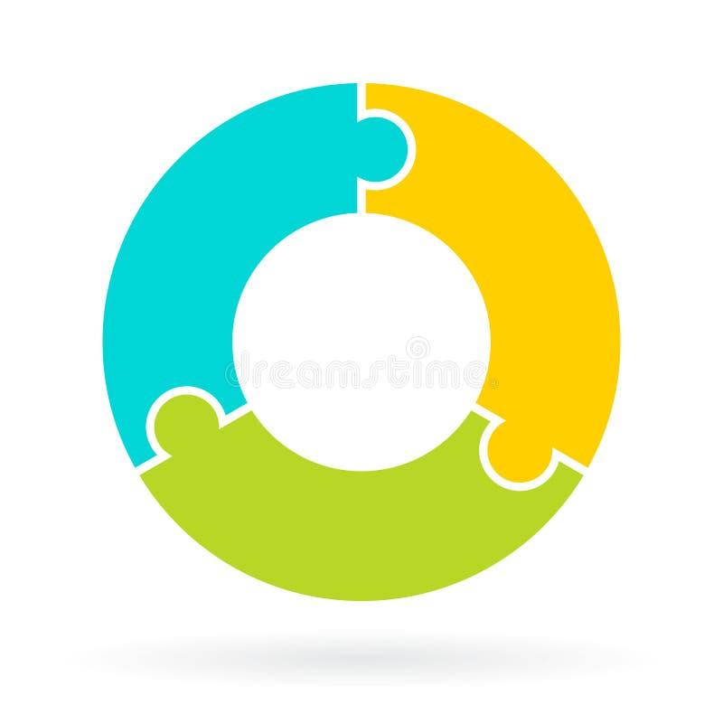 Zyklus-Laubsägendiagramm mit 3 Schritten lizenzfreie abbildung
