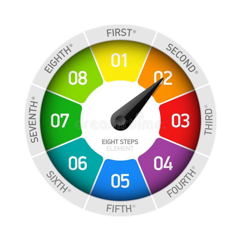 Zyklusgestaltungselement mit acht Schritten stock abbildung