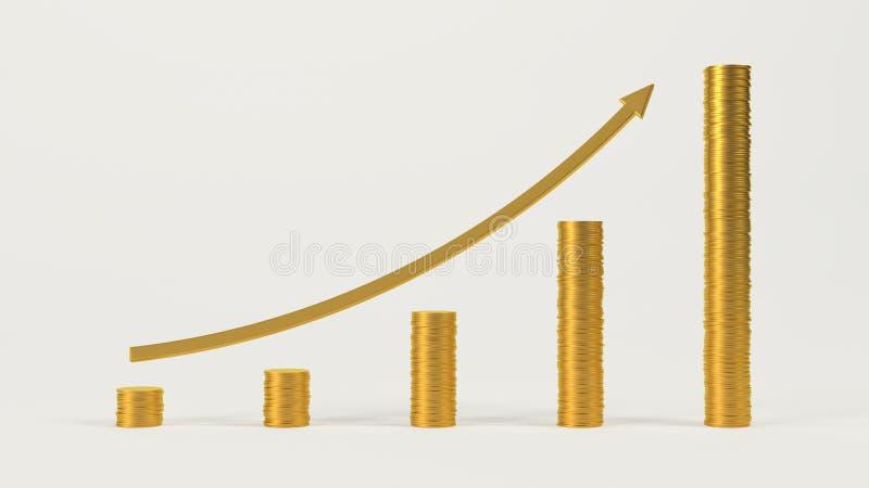 zysku przyrostowy rozkład royalty ilustracja