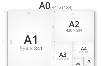 Tip of the week: Print Size and Sensor Size