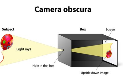 Tip of the Week: Using a Pin Hole Camera