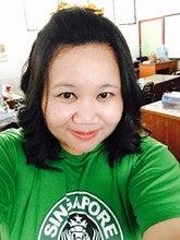 Piyanut Rakpong (Wannakumpnut)