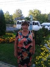 Irina Shashkina (Ishashkina903)