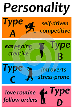 Personality types overview
