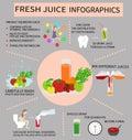 φρέσκος χυμός infografics Στοκ εικόνα με δικαίωμα ελεύθερης χρήσης