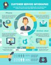 центр требования по  ержки infographics Стоковое Изображение RF