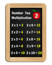 # 2 multiplication tables on blackboard Royalty Free Stock Photography