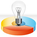 3D Circle Chart Lightbulb Idea Royalty Free Stock Photography