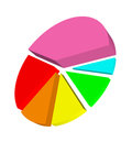 3d pie graph with different colored Stock Photo