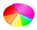 3d pie graph with different colored Royalty Free Stock Photo