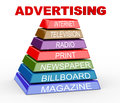 3d pyramid of advertising media Stock Images