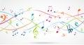 Abstraktní barvitý hudební noty