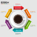 Abstract d digital business timeline infographic with cofee cup eps Stock Photography