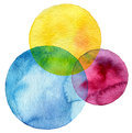 Abstract watercolor painted background circle Stock Images