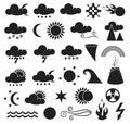 Abstract Weather. Meteorology