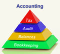 Accounting pyramid shows bookkeeping balances showing and calculating Royalty Free Stock Photography