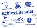Achieve results chart with keywords and icons Royalty Free Stock Photo