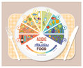 The acidic alkaline diet food chart infographics with food icons on a ph scale dish and tableset Royalty Free Stock Photography