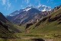 Aconcagua mountain south america argentina mendoza