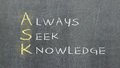 Acronym of ASK - Always seek knowledge Royalty Free Stock Photography