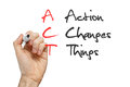 Action changes things written by hand on whiteboard Royalty Free Stock Image