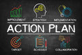 Action Plan chart with keywords and elements