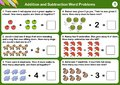 Addition and Subtraction word problems Royalty Free Stock Photo