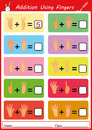 Addition using fingers, math worksheet for kids