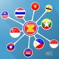 AEC,network Asean Economic Community flag symbols.