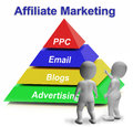 Affiliate marketing pyramid means internet advertising and publi meaning publicity Royalty Free Stock Images