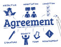 Agreement concept chart with keywords and icons Stock Photo