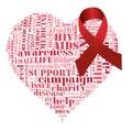 Aids campaign