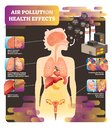 Air pollution health effect vector illustration. Cause of lung problem