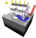 Air source heat pump with radiators and solar panels diagram of a classic colonial house on the roof as of energy for heating Royalty Free Stock Photography