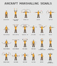 Aircraft marshalling signals infographics poster Stock Photo
