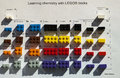stock image of  Alcobendas, Spain. April 24, 2016 Learning chemisty whit LEGO bricks.