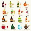 Alkohol nápoje