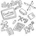 Algebra Symbols and Objects