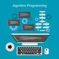 Algorithm programming concept. Royalty Free Stock Photo