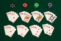 All poker hands combinations of cards in laid one beside the other on a green table Royalty Free Stock Image