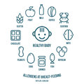 Allergens at breast feeding icons set in thin line style dark blue print on white background Stock Photography