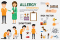 Allergy Infographic Set. Content graphics of symptoms and preven