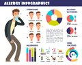 Allergy medical infographic with symptoms and allergen, prevention of allergic reaction. Vector illustration