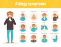 Allergy symptoms Flat