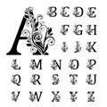 Alphabet With Florals Bouquet....