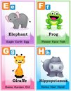 Alphabet learning book page animal with cute animals and capital and simple letters a b c d illustration specially for preschool Royalty Free Stock Photo