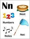 Alphabet Letter N Pictures
