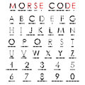 Alphabet and numerals in Morse Code.