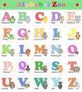 Alphabet Zoo, funny plush animals. English alphabet. Vector cart